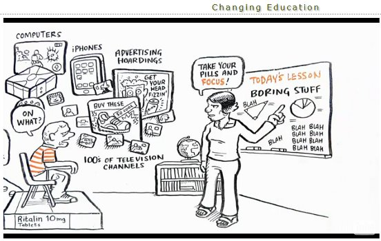 Changing Education - Sir Ken Robinson
